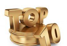 Most popular blogs-Top 10