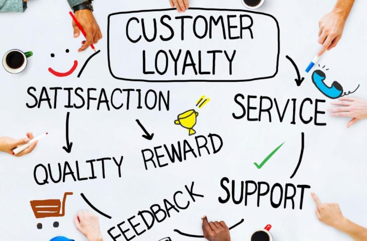 Importance of Customer Loyalty