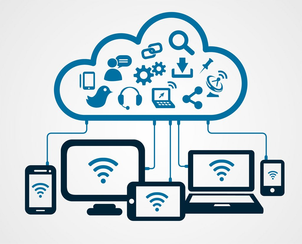 storage How cloud computing has transformed the world