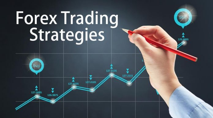 Forex trading tips and market analysis