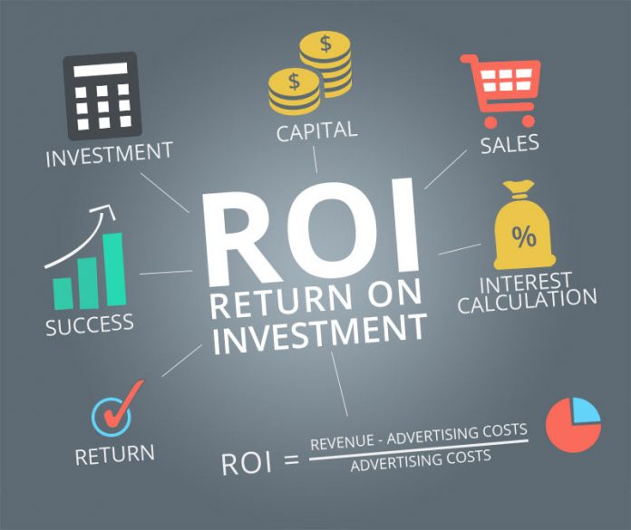 Wealth management strategies and return on investment